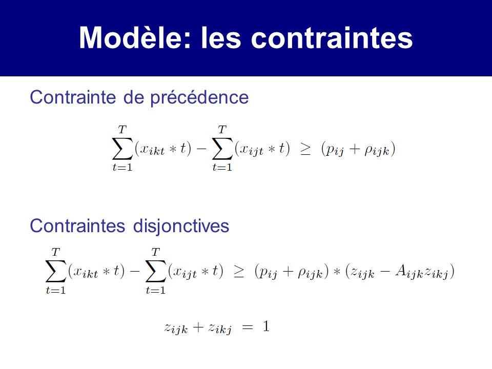 Modèle: les contraintes Contrainte de précédence Contraintes disjonctives
