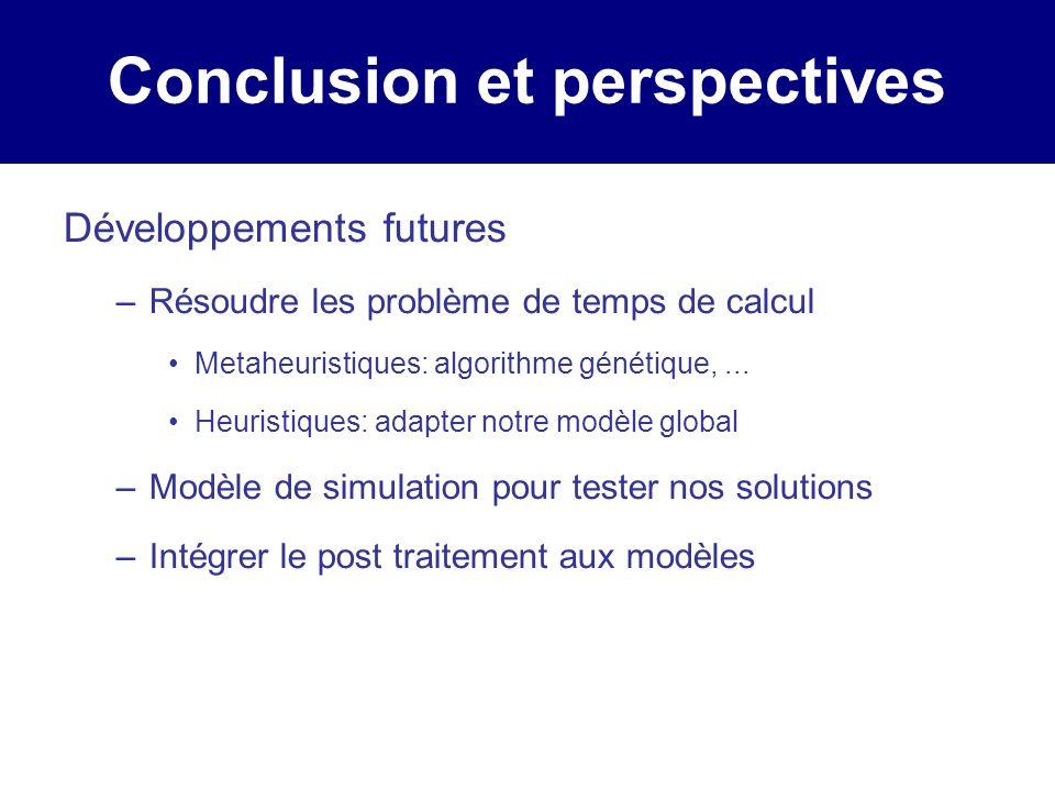 Conclusion et perspectives Développements futures –Résoudre les problème de temps de calcul Metaheuristiques: algorithme génétique,... Heuristiques: a
