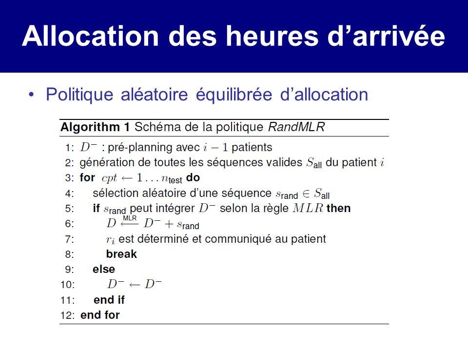 Allocation des heures darrivée Patient i E i = {1,2,3,4,9} Précédence (1,2); (1,3); (1,4); (1,9) (1,9); (2,9); (3,9); (4,9) (2,4) Séquences [1,2,3,4,9] [1,2,4,3,9] [1,3,2,4,9] RANDLEFTRANDLEFT