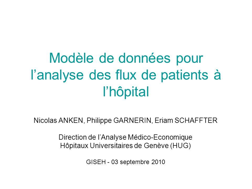 Modèle de données pour lanalyse des flux de patients à lhôpital Nicolas ANKEN, Philippe GARNERIN, Eriam SCHAFFTER Direction de lAnalyse Médico-Economi