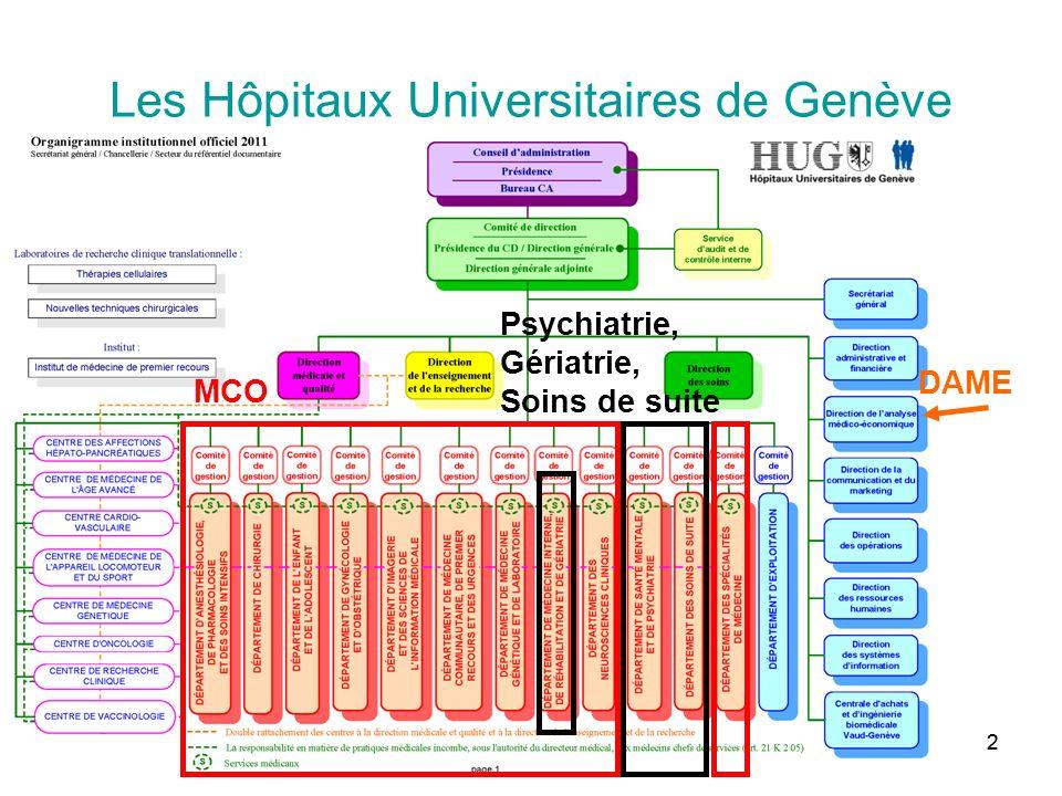 22 Les Hôpitaux Universitaires de Genève MCO Psychiatrie, Gériatrie, Soins de suite DAME