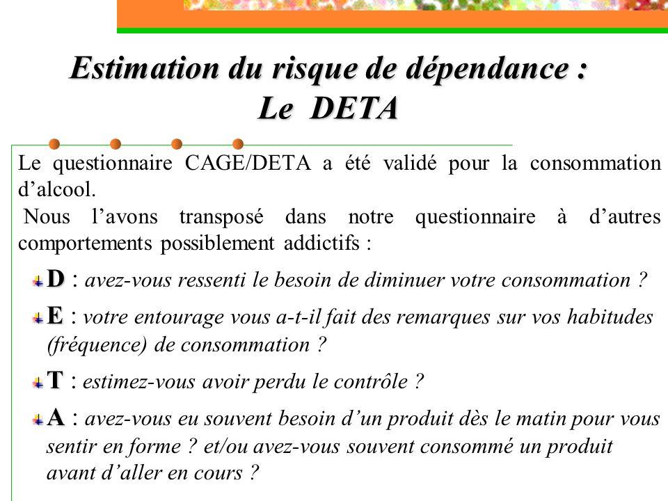 Estimation du risque de dépendance : Le DETA Le questionnaire CAGE/DETA a été validé pour la consommation dalcool. Nous lavons transposé dans notre qu