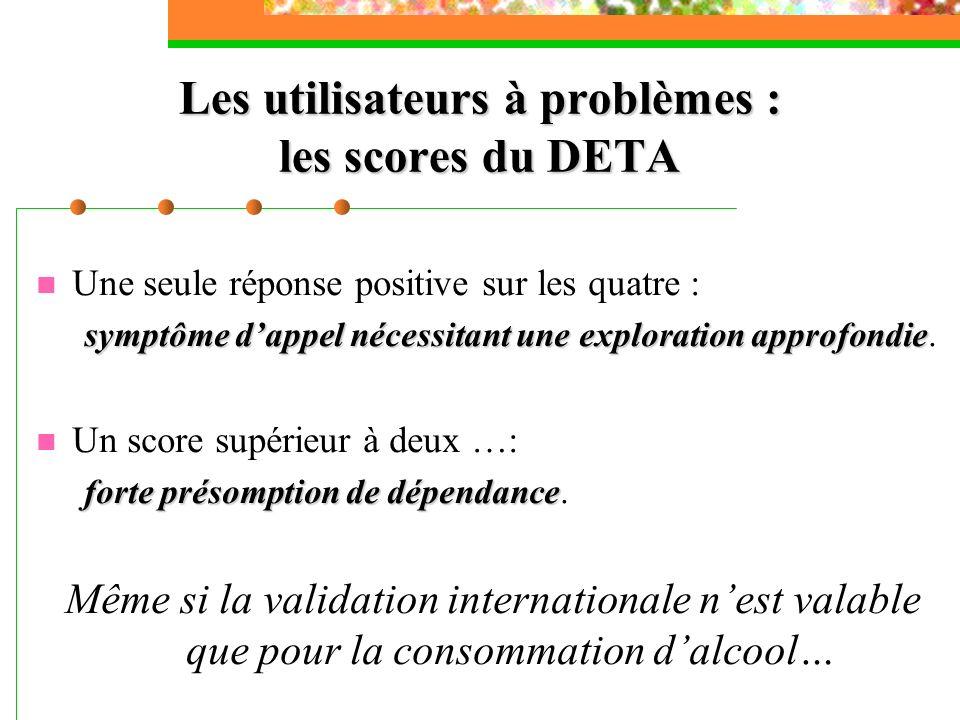 Les utilisateurs à problèmes : les scores du DETA Une seule réponse positive sur les quatre : symptôme dappel nécessitant une exploration approfondie
