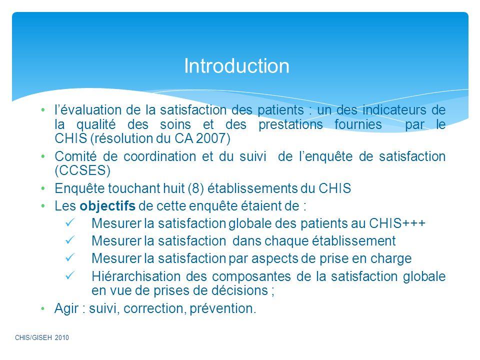 lévaluation de la satisfaction des patients : un des indicateurs de la qualité des soins et des prestations fournies par le CHIS (résolution du CA 200