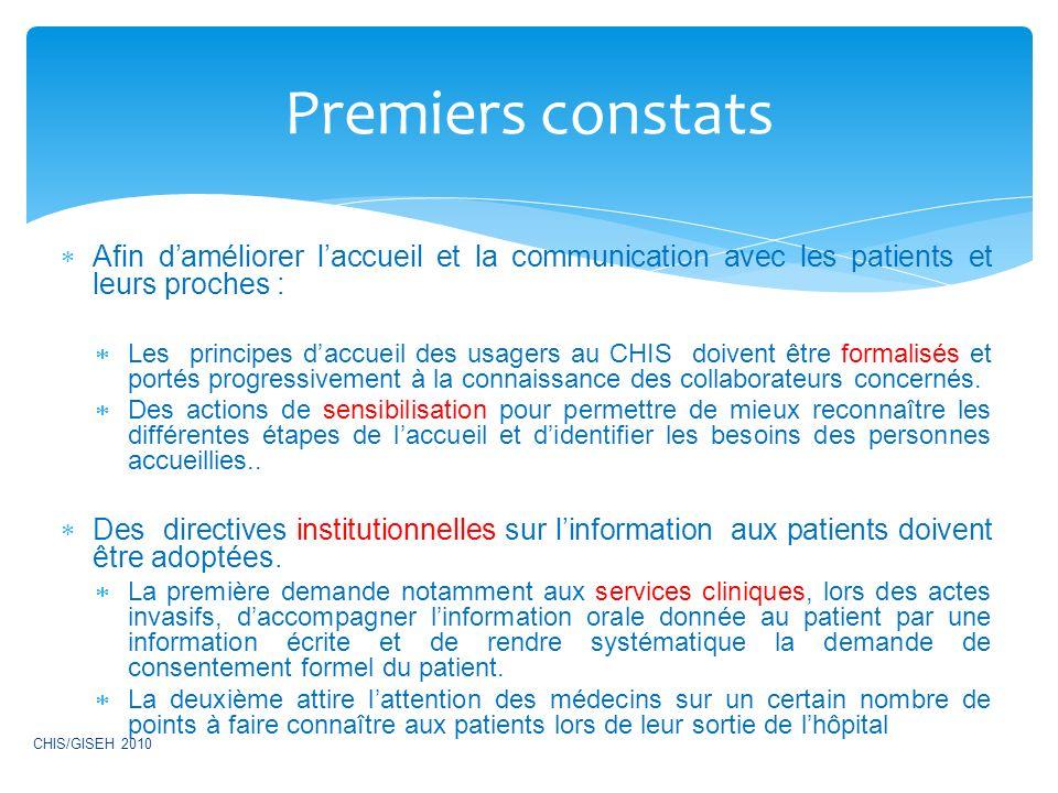 Afin daméliorer laccueil et la communication avec les patients et leurs proches : Les principes daccueil des usagers au CHIS doivent être formalisés e
