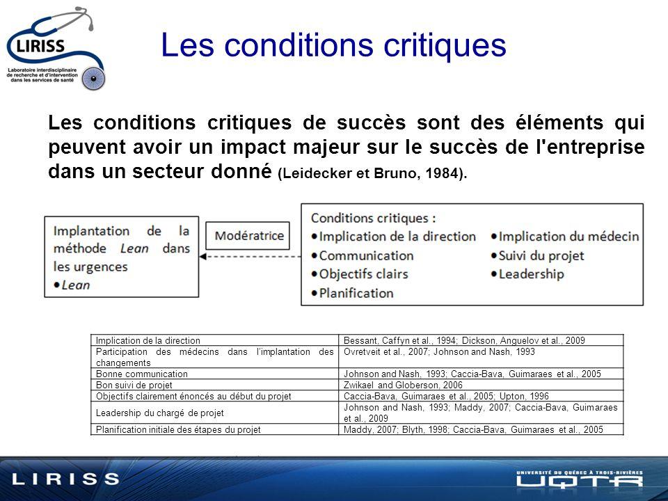 Les conditions critiques Les conditions critiques de succès sont des éléments qui peuvent avoir un impact majeur sur le succès de l entreprise dans un secteur donné (Leidecker et Bruno, 1984).