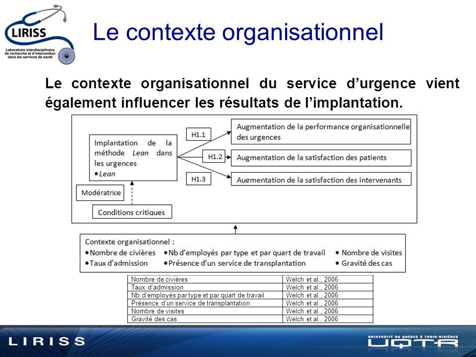 Le contexte organisationnel Le contexte organisationnel du service durgence vient également influencer les résultats de limplantation.