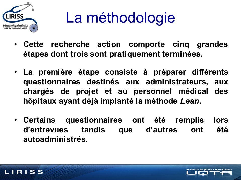 La méthodologie Cette recherche action comporte cinq grandes étapes dont trois sont pratiquement terminées.