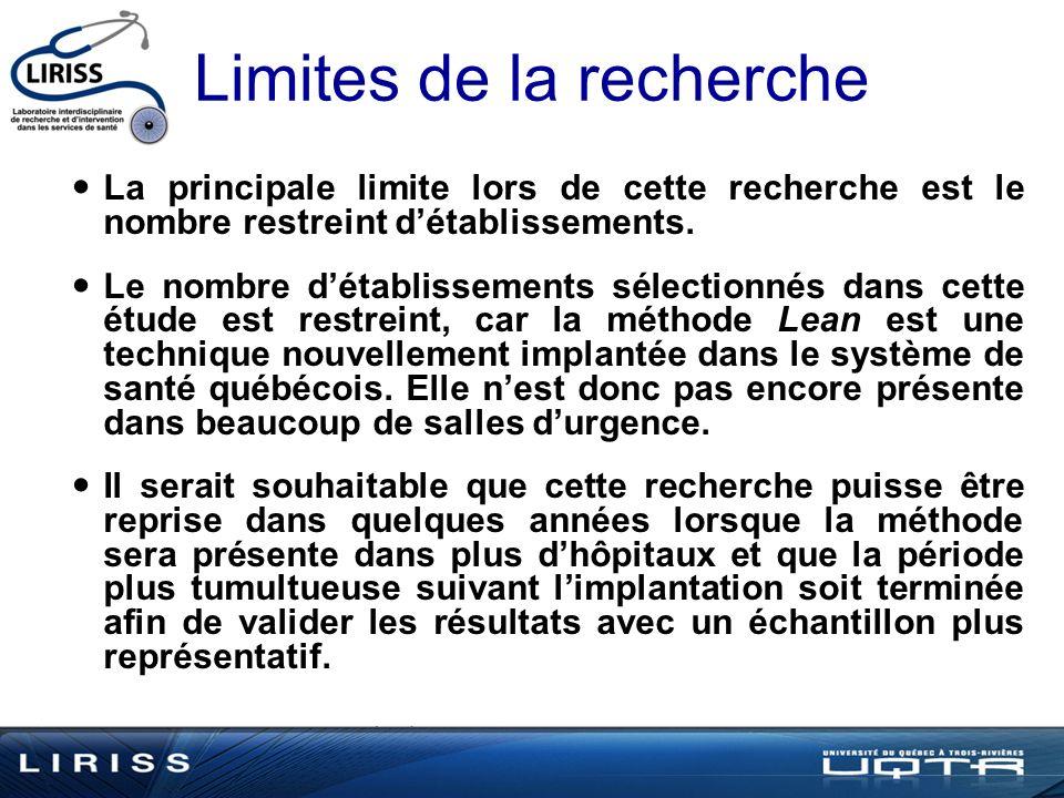 Limites de la recherche La principale limite lors de cette recherche est le nombre restreint détablissements.