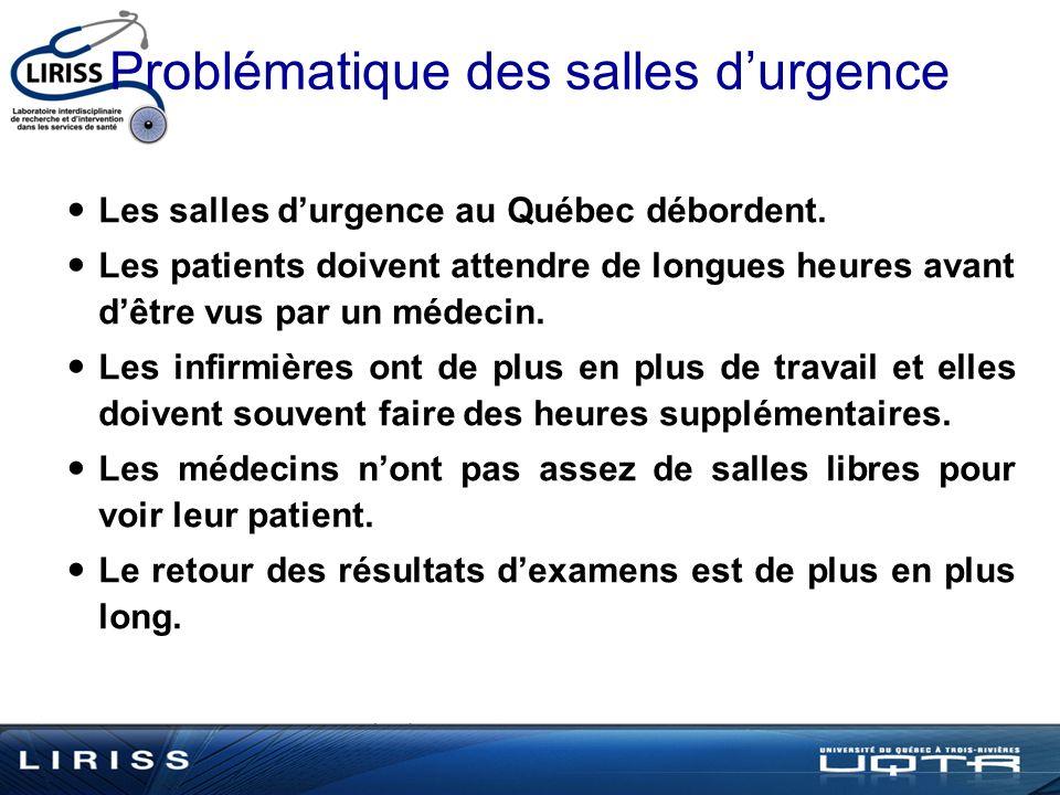 Problématique des salles durgence Les salles durgence au Québec débordent.