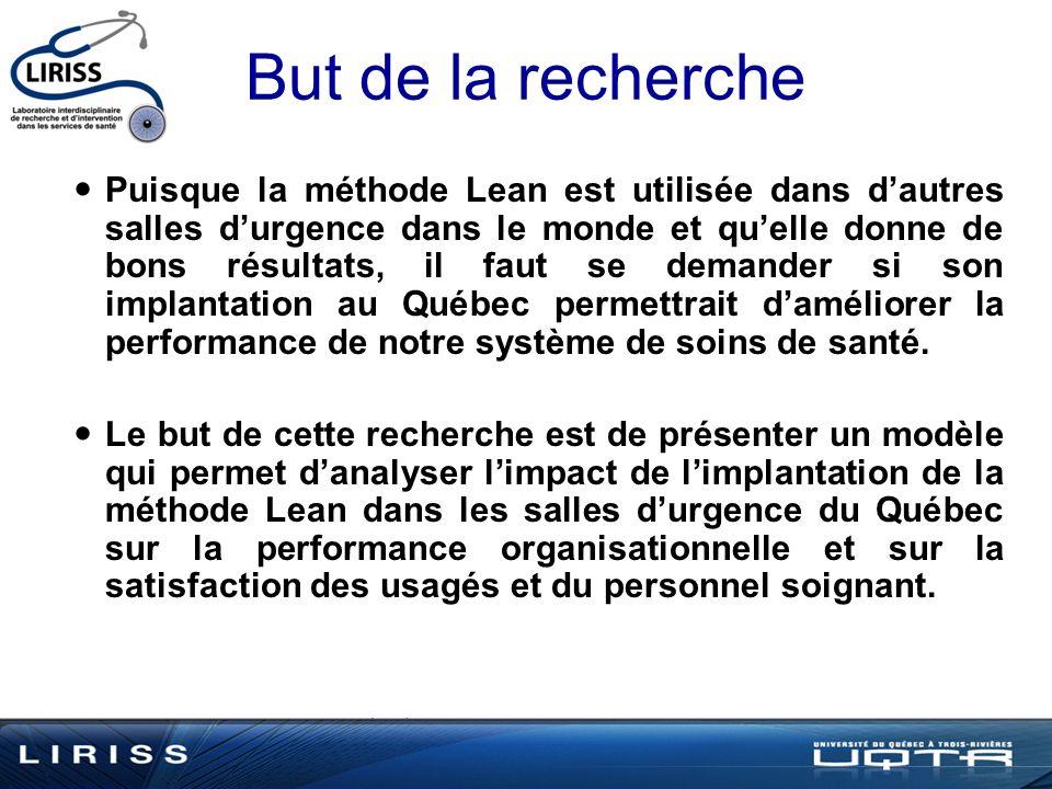 Question de recherche Lhypothèse de recherche principale est: « La méthode Lean est une méthode efficace pour lamélioration de la performance dans les urgences du Québec ».