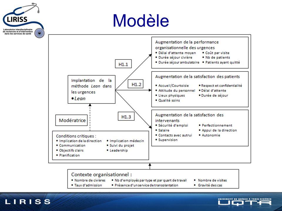 La performance organisationnelle Cest un moyen de surveiller et de contrôler les activités des organisations pour s assurer quelles atteignent les objectifs prédéfinis (Brignall et Ballantine, 1996).
