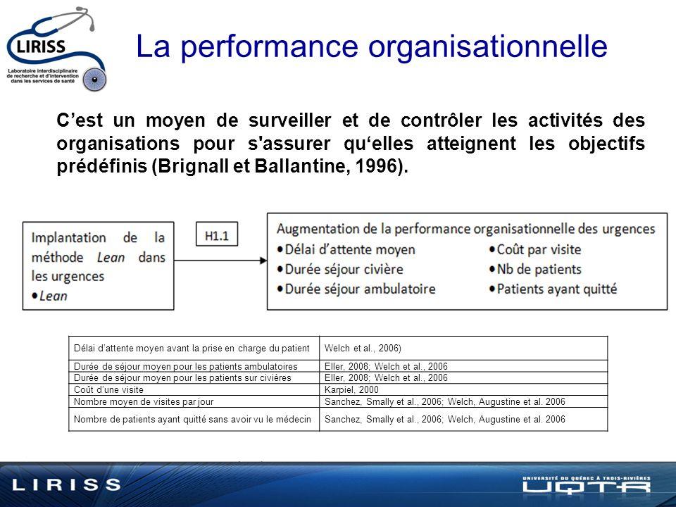 Les salles durgence au Québec La performance organisationnelle Cest un moyen de surveiller et de contrôler les activités des organisations pour s assurer qu ils atteignent les objectifs prédéfinis.