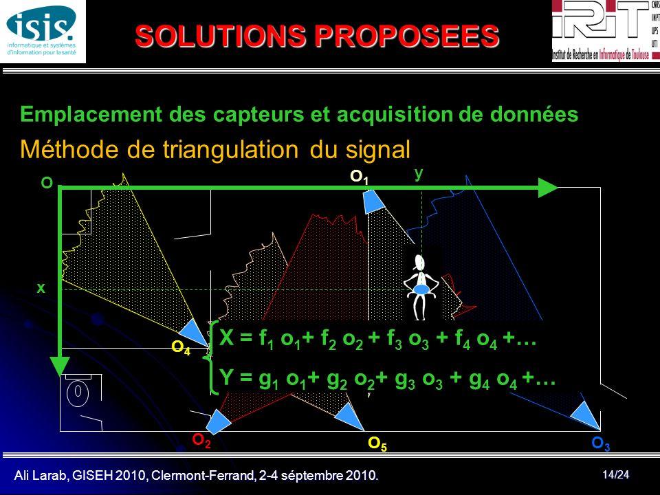 Ali Larab, GISEH 2010, Clermont-Ferrand, 2-4 séptembre 2010. 14/24 SOLUTIONS PROPOSEES Emplacement des capteurs et acquisition de données Méthode de t