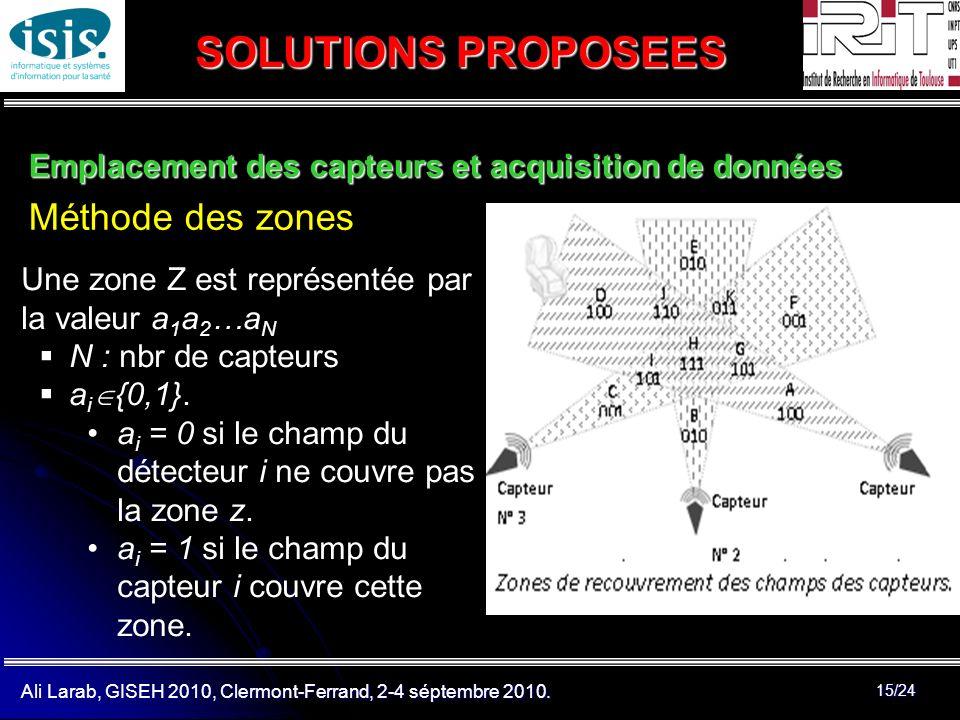 Ali Larab, GISEH 2010, Clermont-Ferrand, 2-4 séptembre 2010. 15/24 SOLUTIONS PROPOSEES Emplacement des capteurs et acquisition de données Méthode des