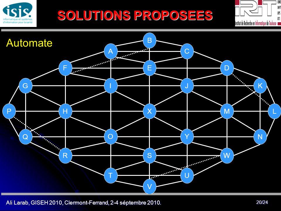 Ali Larab, GISEH 2010, Clermont-Ferrand, 2-4 séptembre 2010. 20/24 SOLUTIONS PROPOSEES Automate A B C DEF G H IJK LM N O P Q R S TU V W Y X