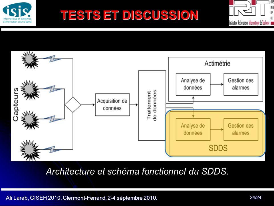 Ali Larab, GISEH 2010, Clermont-Ferrand, 2-4 séptembre 2010. 24/24 TESTS ET DISCUSSION Architecture et schéma fonctionnel du SDDS.