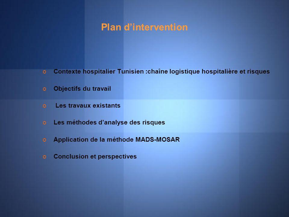 Plan dintervention oContexte hospitalier Tunisien :chaîne logistique hospitalière et risques oObjectifs du travail o Les travaux existants oLes méthod
