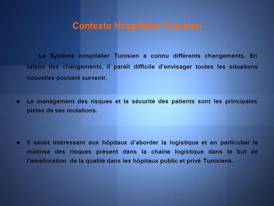 Contexte Hospitalier Tunisien Le Système hospitalier Tunisien a connu différents changements. En raison des changements, il paraît difficile denvisage