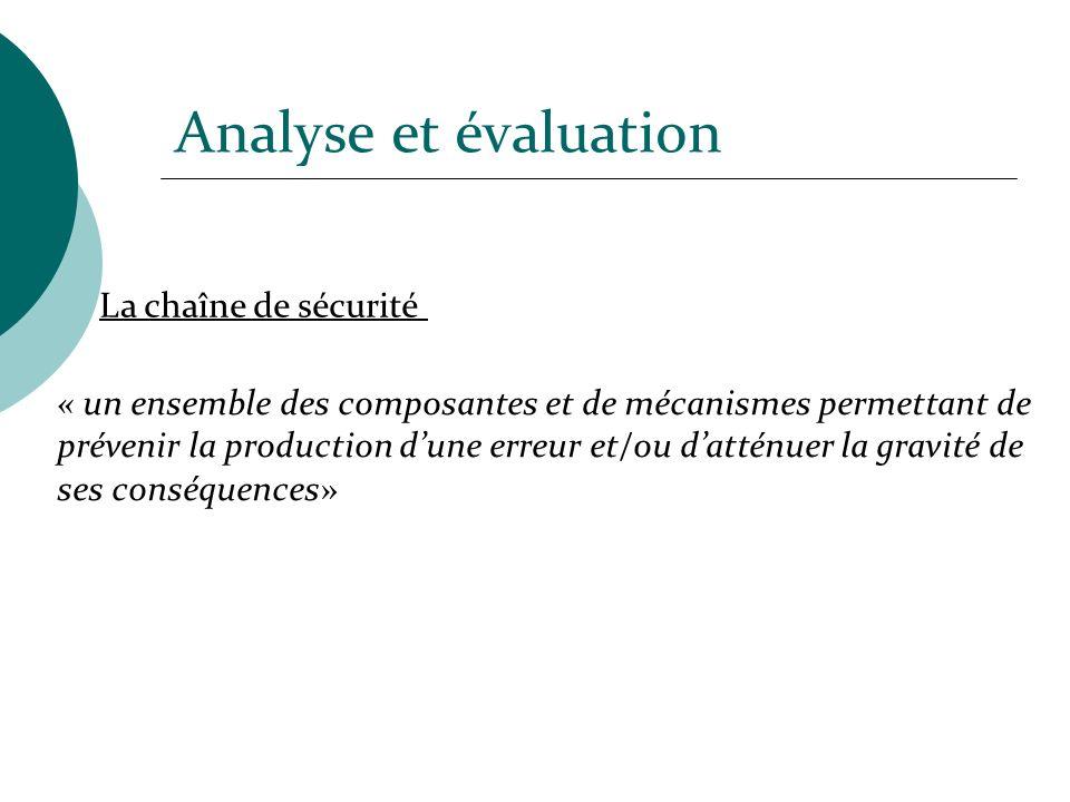 Analyse et évaluation « un ensemble des composantes et de mécanismes permettant de prévenir la production dune erreur et/ou datténuer la gravité de se