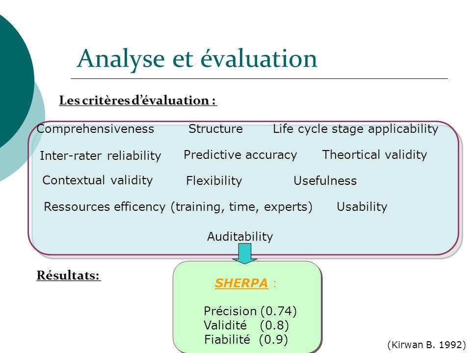 SHERPA : Précision (0.74) Validité (0.8) Fiabilité (0.9) SHERPA : Précision (0.74) Validité (0.8) Fiabilité (0.9) (Kirwan B. 1992) Les critères dévalu