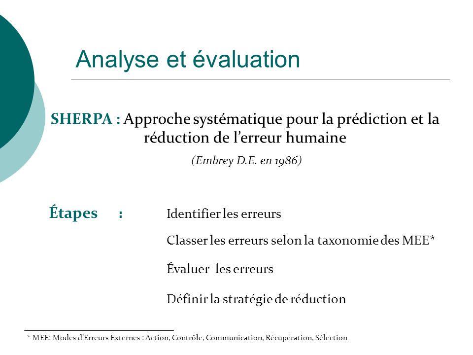 Étapes : Identifier les erreurs Classer les erreurs selon la taxonomie des MEE* Évaluer les erreurs Définir la stratégie de réduction SHERPA : Approch
