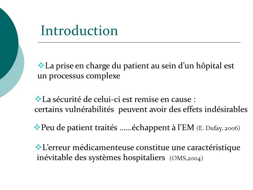 Introduction Lerreur médicamenteuse constitue une caractéristique inévitable des systèmes hospitaliers (OMS,2004) La sécurité de celui-ci est remise e