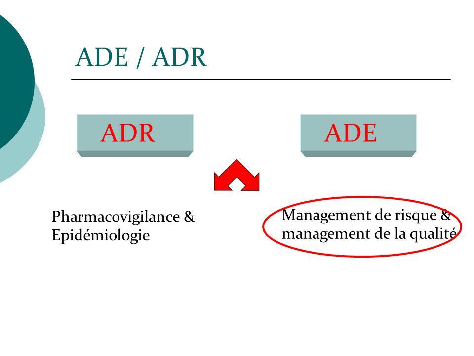 ADR ADE Pharmacovigilance & Epidémiologie Management de risque & management de la qualité ADE / ADR