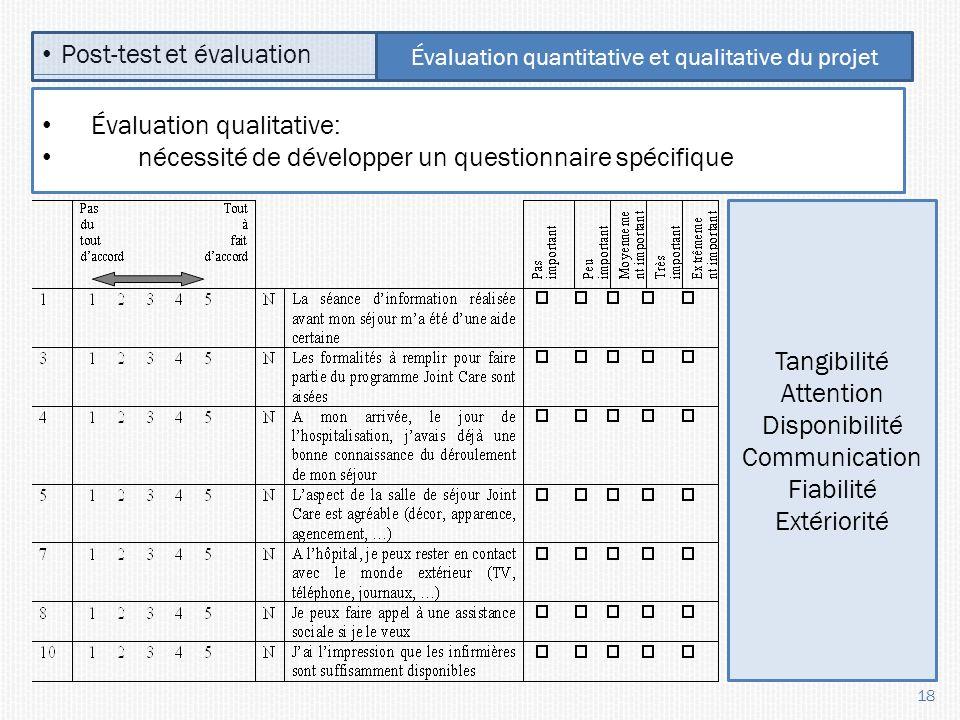 18 Post-test et évaluation Évaluation quantitative et qualitative du projet Évaluation qualitative: nécessité de développer un questionnaire spécifique Tangibilité Attention Disponibilité Communication Fiabilité Extériorité