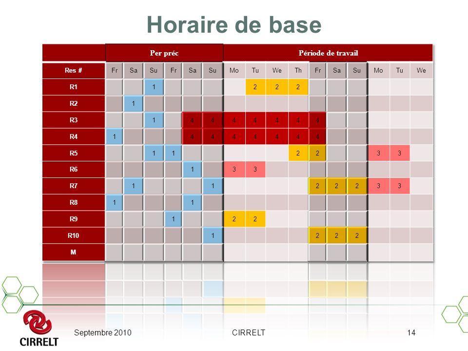 Septembre 2010CIRRELT14 Horaire de base
