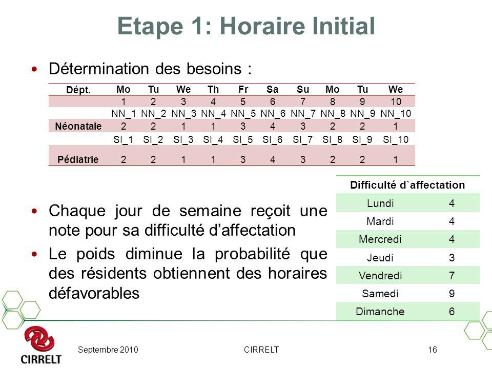 Septembre 2010CIRRELT16 Etape 1: Horaire Initial Détermination des besoins : Chaque jour de semaine reçoit une note pour sa difficulté daffectation Le