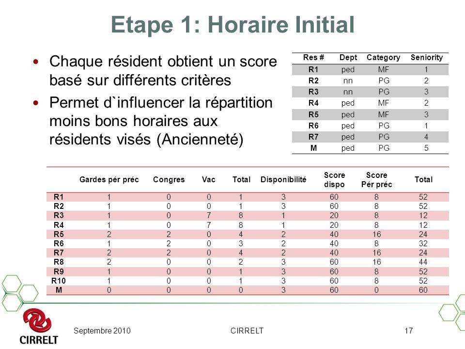Septembre 2010CIRRELT17 Etape 1: Horaire Initial Chaque résident obtient un score basé sur différents critères Permet d`influencer la répartition moin