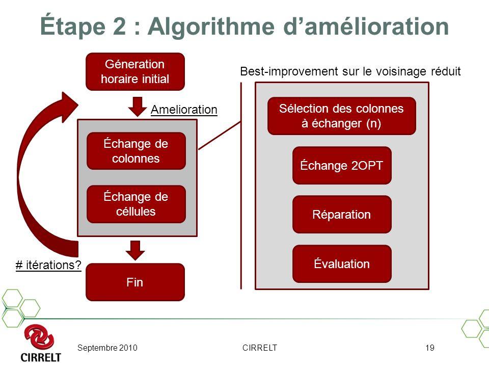 Septembre 2010CIRRELT19 Étape 2 : Algorithme damélioration Géneration horaire initial Échange 2OPT Réparation Évaluation Sélection des colonnes à écha