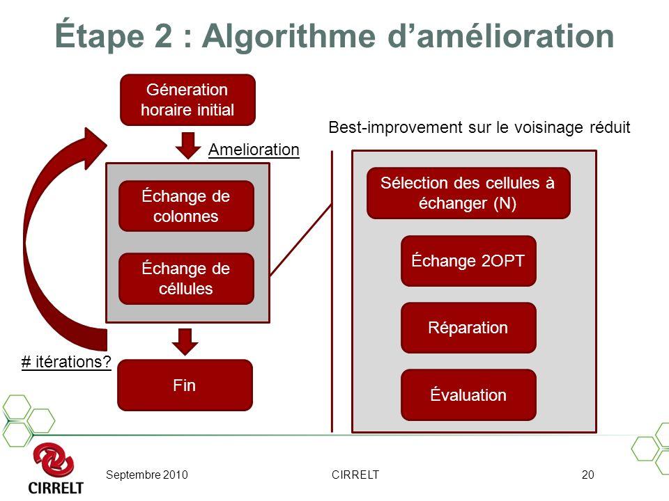 Septembre 2010CIRRELT20 Étape 2 : Algorithme damélioration Géneration horaire initial Échange 2OPT Réparation Évaluation Sélection des cellules à écha