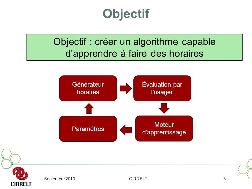 Objectif Objectif : créer un algorithme capable dapprendre à faire des horaires Générateur horaires Paramétres Évaluation par lusager Moteur dapprenti