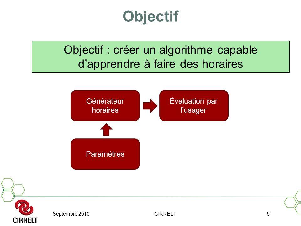 Objectif Objectif : créer un algorithme capable dapprendre à faire des horaires Générateur horaires Paramétres Évaluation par lusager Septembre 2010CI