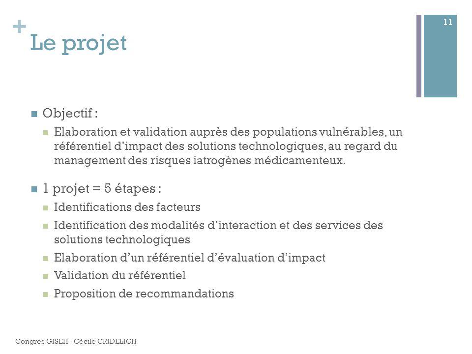 + Le projet Objectif : Elaboration et validation auprès des populations vulnérables, un référentiel dimpact des solutions technologiques, au regard du management des risques iatrogènes médicamenteux.