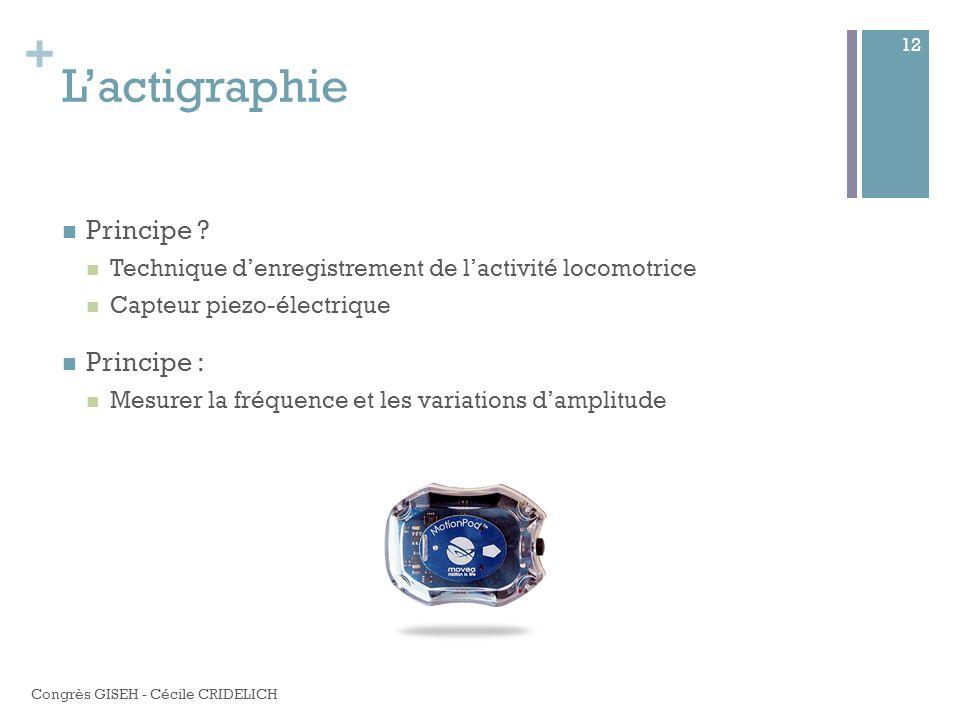 + Lactigraphie Principe .
