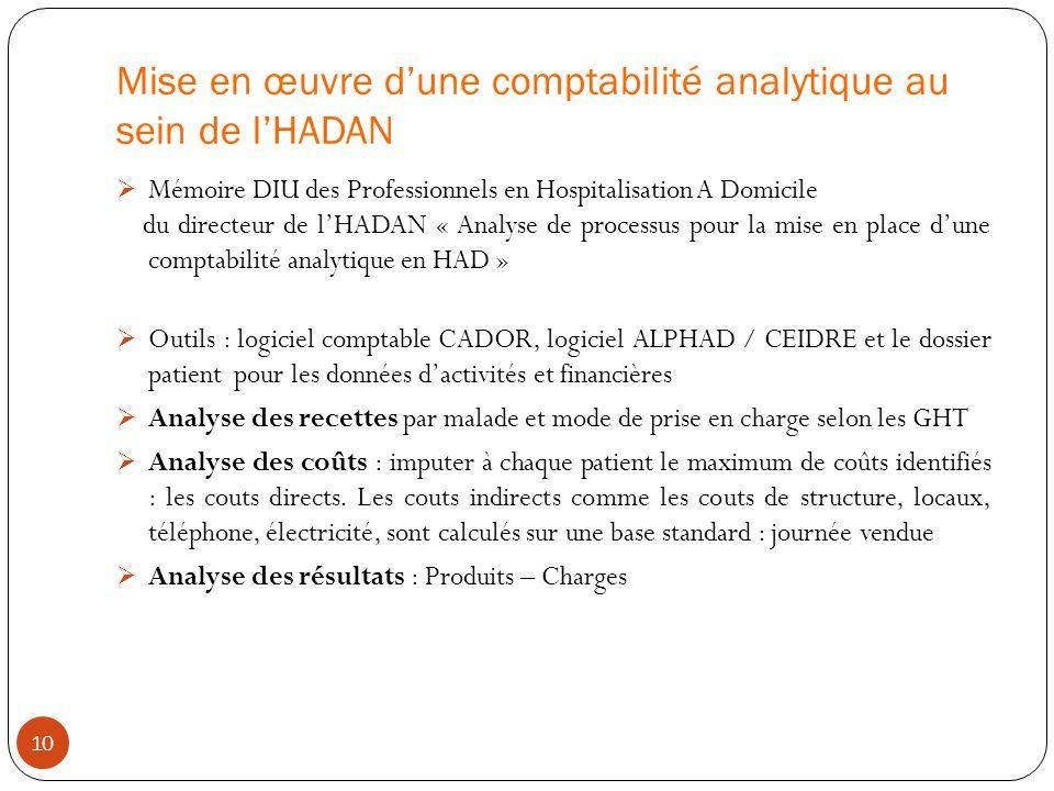 Mise en œuvre dune comptabilité analytique au sein de lHADAN Mémoire DIU des Professionnels en Hospitalisation A Domicile du directeur de lHADAN « Ana