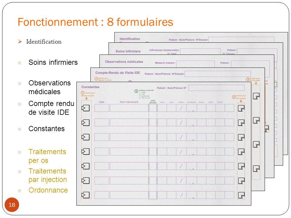Fonctionnement : 8 formulaires Identification Soins infirmiers Observations médicales Compte rendu de visite IDE Constantes Traitements per os Traitem