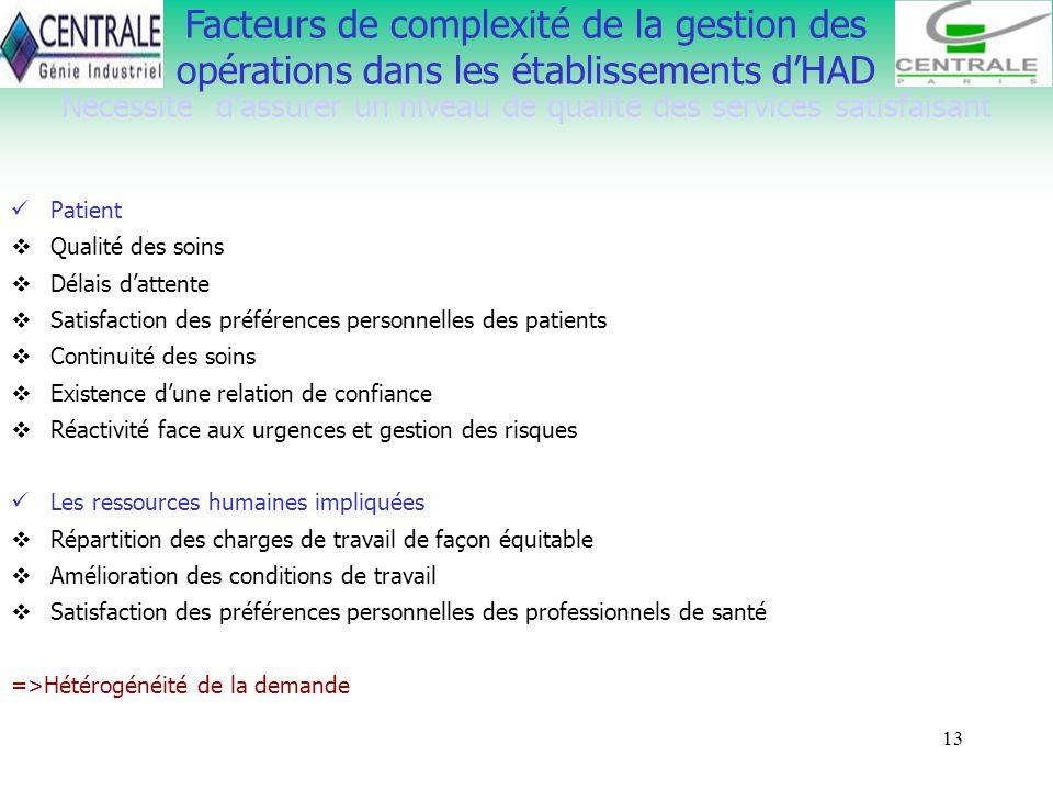 13 Nécessité dassurer un niveau de qualité des services satisfaisant Facteurs de complexité de la gestion des opérations dans les établissements dHAD