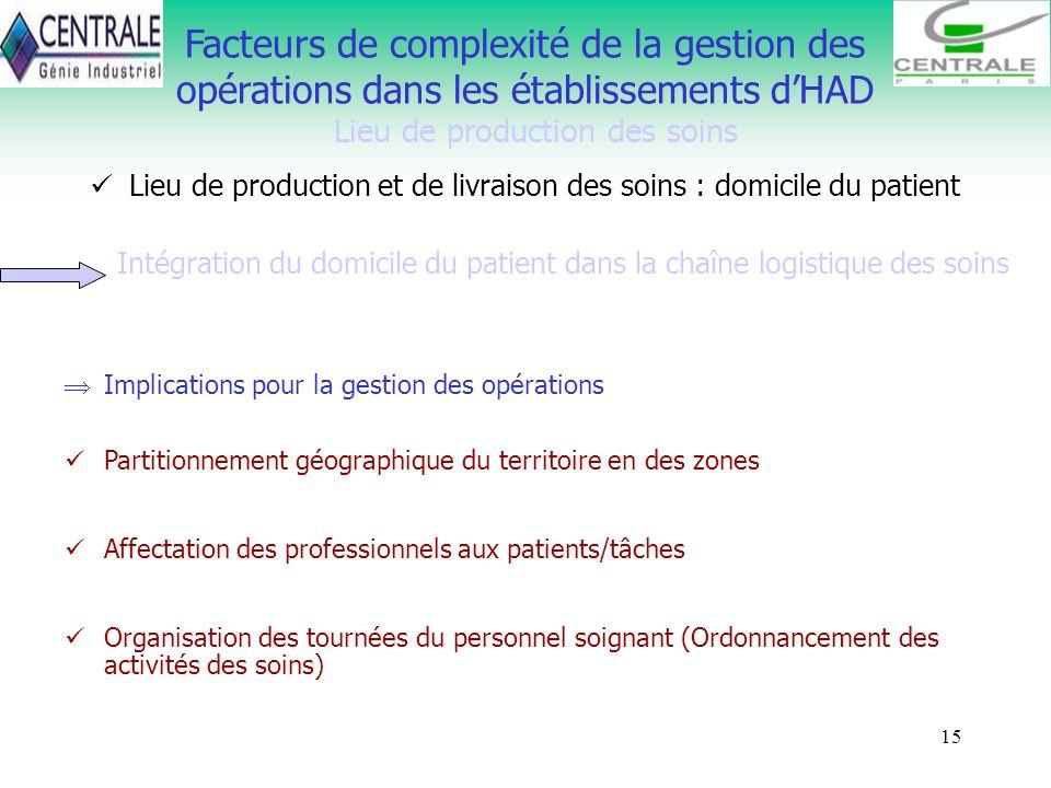 15 Facteurs de complexité de la gestion des opérations dans les établissements dHAD Lieu de production des soins Implications pour la gestion des opér