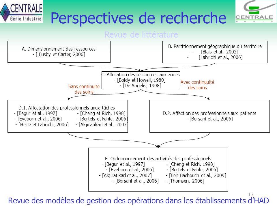 17 Revue de littérature Perspectives de recherche B. Partitionnement géographique du territoire -[Blais et al., 2003] - [Lahrichi et al., 2006] C. All