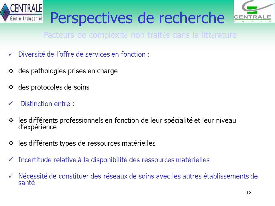 18 Perspectives de recherche Diversité de loffre de services en fonction : des pathologies prises en charge des protocoles de soins Distinction entre
