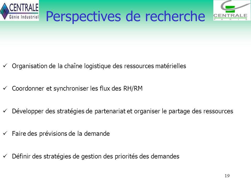 19 Perspectives de recherche Organisation de la chaîne logistique des ressources matérielles Coordonner et synchroniser les flux des RH/RM Développer