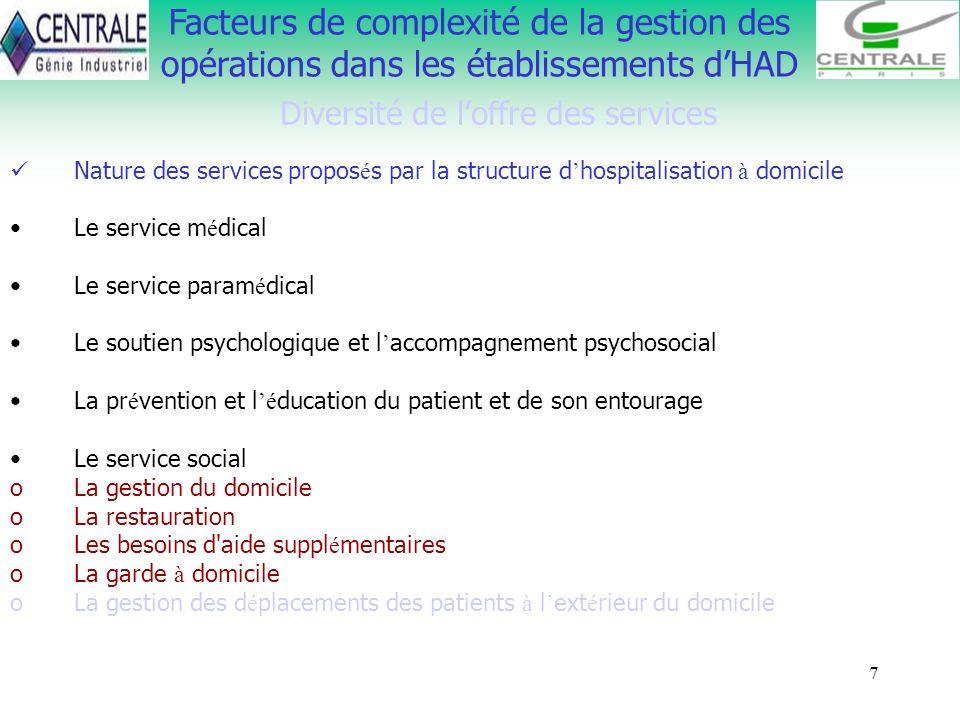7 Facteurs de complexité de la gestion des opérations dans les établissements dHAD Diversité de loffre des services Nature des services propos é s par