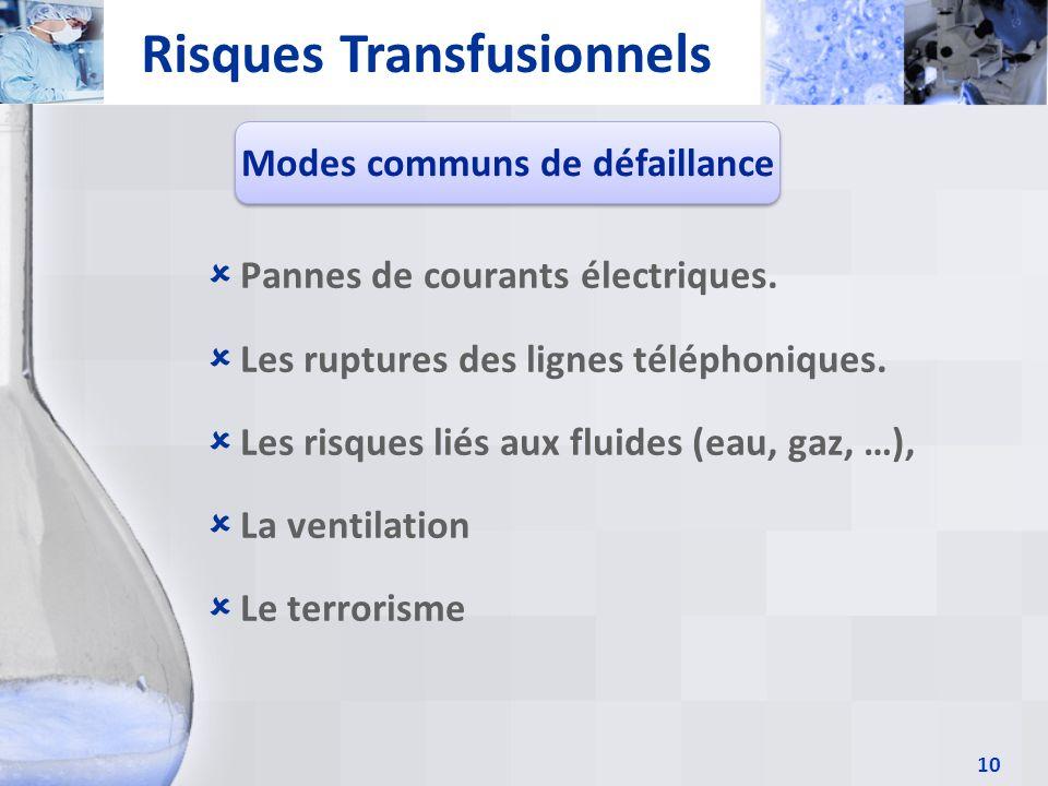 10 Risques Transfusionnels Modes communs de défaillance Pannes de courants électriques. Les ruptures des lignes téléphoniques. Les risques liés aux fl