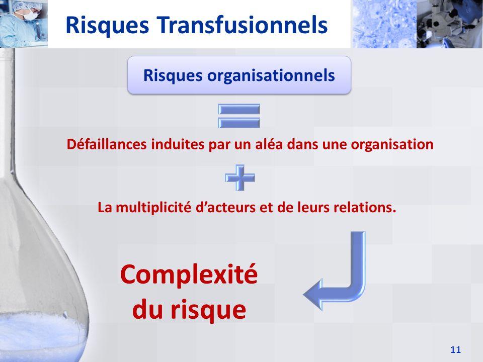 11 Risques Transfusionnels Risques organisationnels Défaillances induites par un aléa dans une organisation La multiplicité dacteurs et de leurs relat