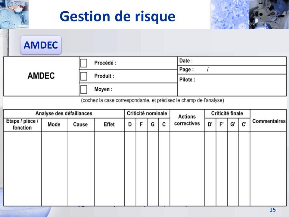 15 Gestion de risque AMDEC ETAPE 1 : Analyser le processus. ETAPE 2 : Définir les modes de défaillances possibles. ETAPE 3 : Criticité « C » : C = f x