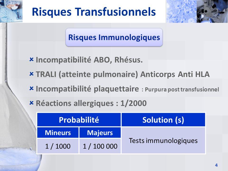 4 Risques Transfusionnels Incompatibilité ABO, Rhésus. TRALI (atteinte pulmonaire) Anticorps Anti HLA Incompatibilité plaquettaire : Purpura post tran
